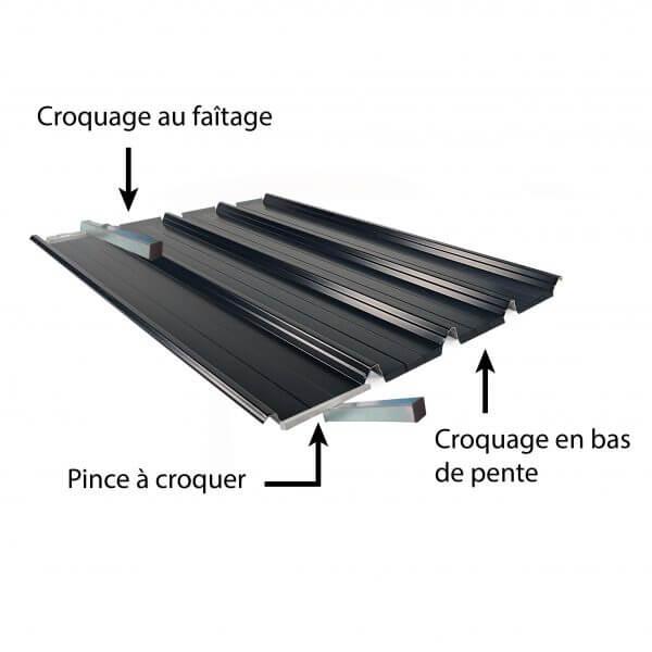 Pince à croquer pour tôle anti-condensation